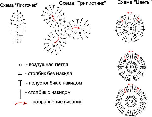 Трилистник крючком схема