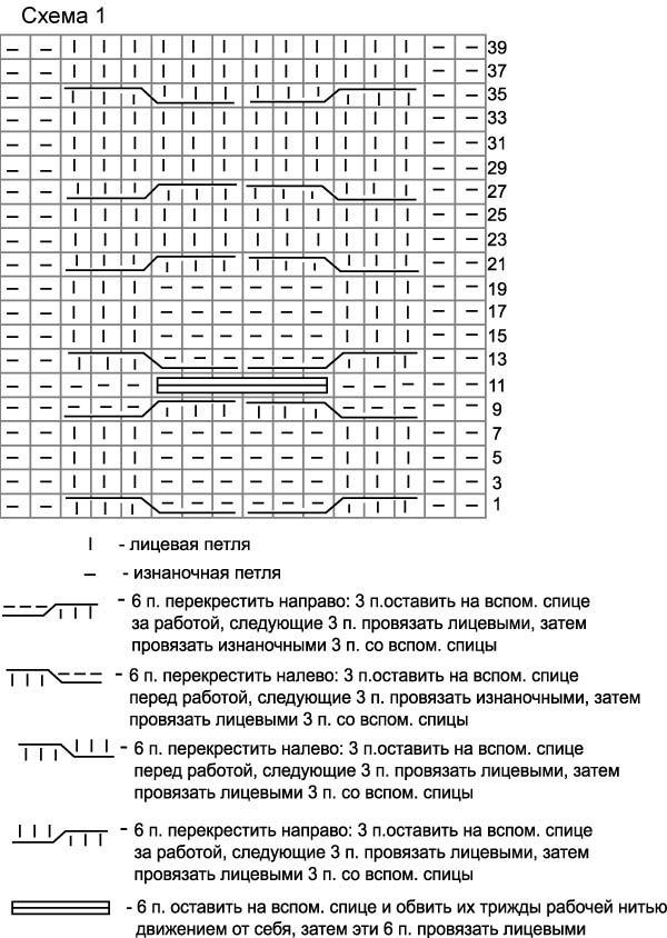 Головы для Схемы вязания узоров спицами с